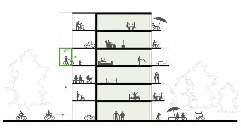 Fahrradloft (6)