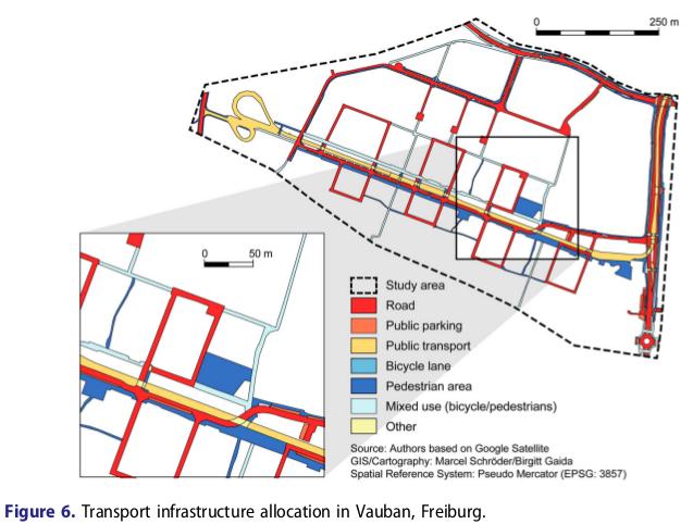Verteilung der Verkehrsflächen im Öko-Modellstadtteil Vauban. Quelle: Gössling et al. (2016)