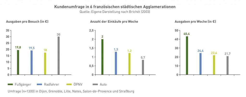 AGFK Bayern Grafik 2