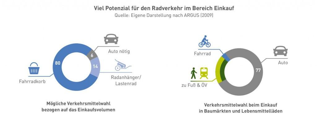 AGFK Bayern Grafik 3