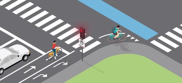 Grünpfeil für Radfahrer in Dänemark