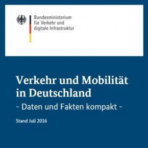 Verkehr und Mobilität in Deutschland