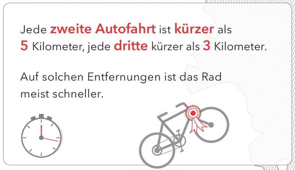 Nahmobilität Hessen 2