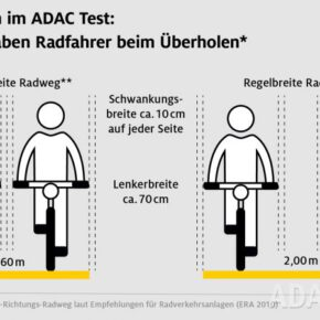 ADAC sucht Verkehrszauberer